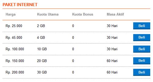 Java Pulsa Sedia Pulsa Bolt 4G Murah