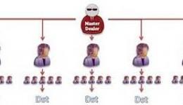 Cara Mendaftarkan Downline Di Java Pulsa